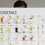 cocktail-poster-01